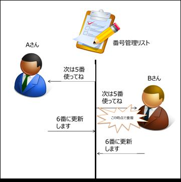 図2_thumb.png